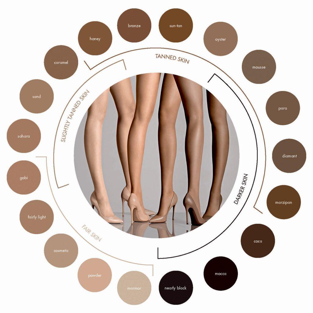 Skintones_Wheel_EN