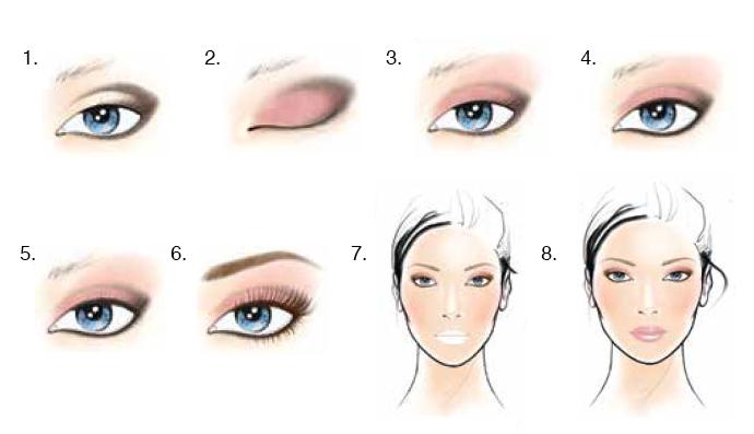 make-uplooks